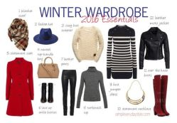 Winter Wardrobe 2016 Trendsetter Checklist